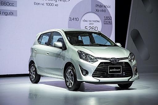 Bảng giá xe Toyota tháng 9/2020 cập nhật mới nhất