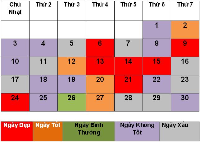 Những ngày Tam Nương trong năm 2018