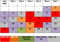 Ngày Tam Nương là gì? Những ngày Tam Nương trong năm 2018