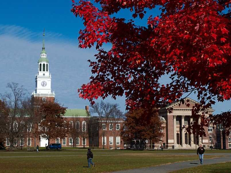 Xếp hạng các trường đại học