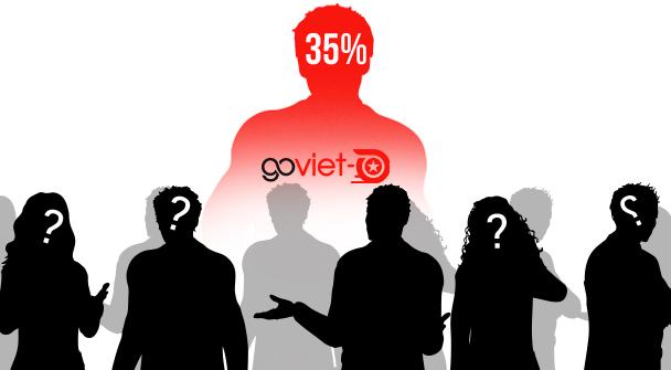 Bài 1: Thị phần gọi xe công nghệ: Go-Viet