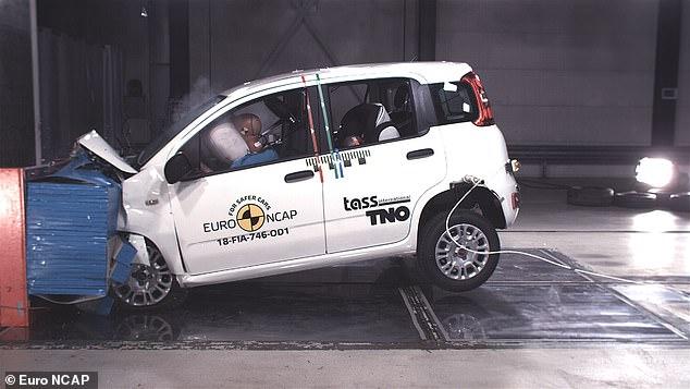 Fiat bị đánh giá kém an toàn nhất