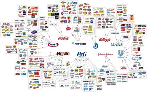 Thương hiệu tiêu dùng nào đang nằm vị trí số 1 trong các hộ gia đình?