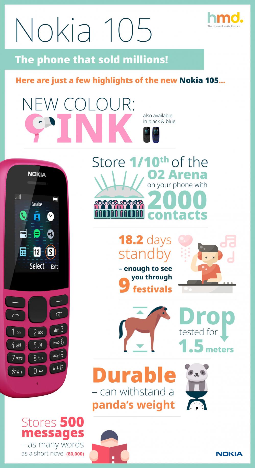 Nokia 105 mới thế hệ thứ 4 mang đến thiết kế hiện đại và tính năng tốt hơn chính thức ra mắt