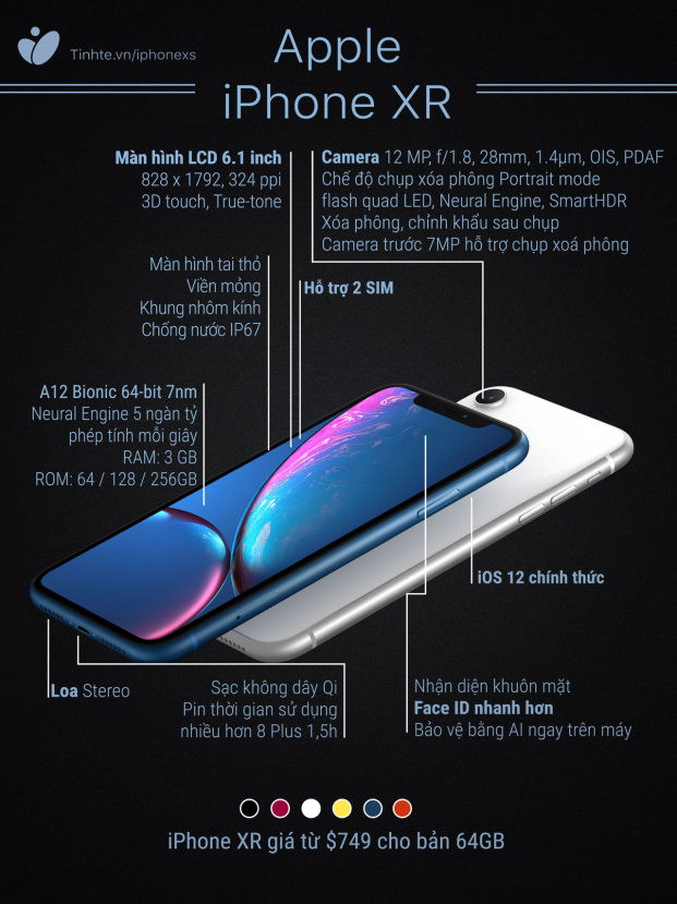 iPhone XR 'giá rẻ': Màn hình LCD tai thỏ, 6 màu sắc, 1 camera sau, giá từ 17 triệu đồng