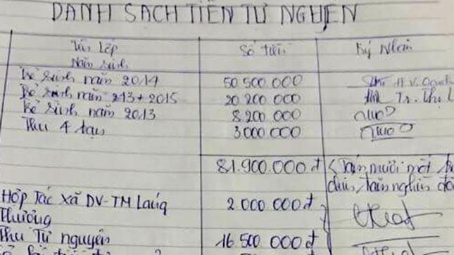 Năm học 2017 - 2018, một số trường ở Hà Nội vẫn còn tình trạng lạm thu khiến dư luận bức xúc. (Ảnh: Đình Tuệ)