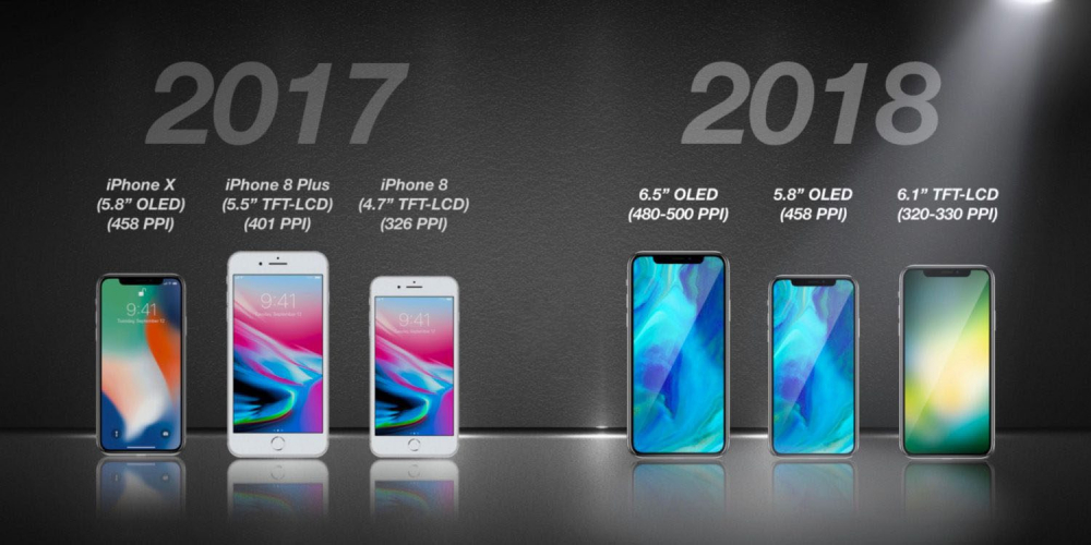 iPhone 2018 sẽ chiếm ngôi đầu smartphone năm nay bằng những điểm mạnh nào?
