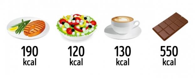 10 lời khuyên giúp bạn giảm cân nhanh mà không cần tập luyện hay ăn kiêng quá nhiều 12