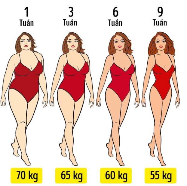 10 lời khuyên giúp bạn giảm cân nhanh mà không cần tập luyện hay ăn kiêng quá nhiều 3