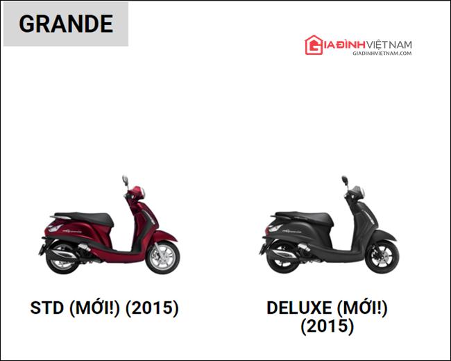 Bảng giá xe tay ga Yamaha mới nhất cập nhật 3/2016