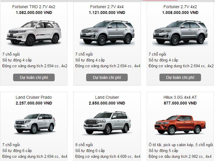 Bảng giá xe ô tô Toyota 7 chỗ mới nhất tháng 3/2016