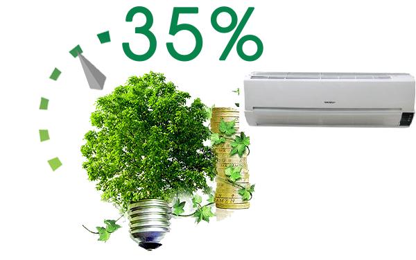 Máy lạnh inverter là gì và có ưu, nhược điểm thế nào so với máy lạnh thường?