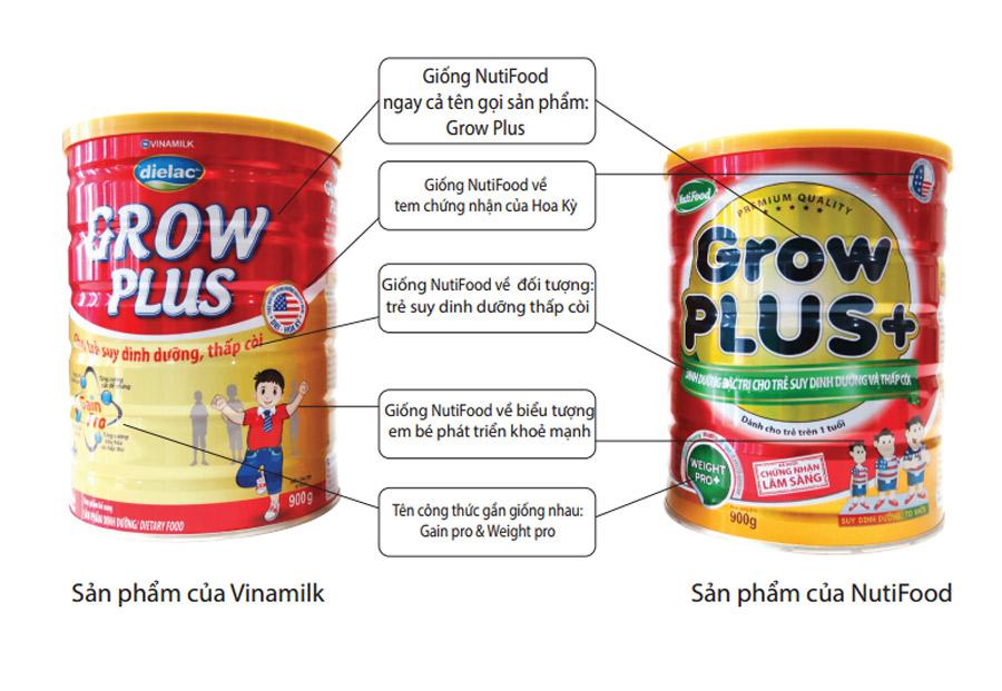 So sánh giá tiền sữa Grow Plus của Nutifood và Vinamilk
