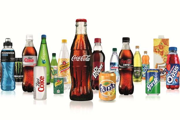 Danh sách các sản phẩm của Coca Cola tại Việt Nam