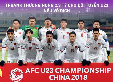 TPBank sẽ thưởng nóng Đội tuyển U23 Việt Nam 2,3 tỷ đồng nếu Vô địch