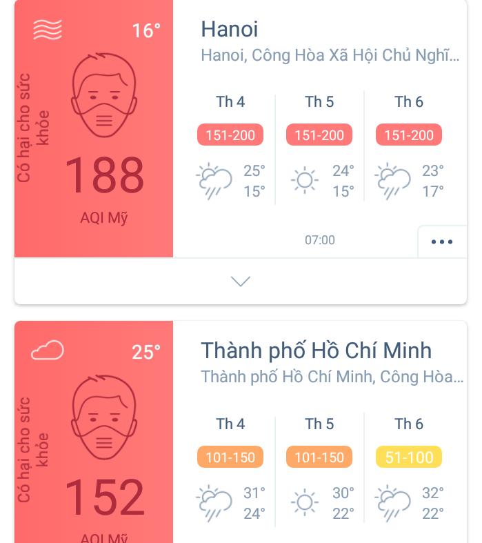 Cả Hà Nội và TP.HCM đều đang có chỉ số chất lượng không khí ở ngưỡng cao.
