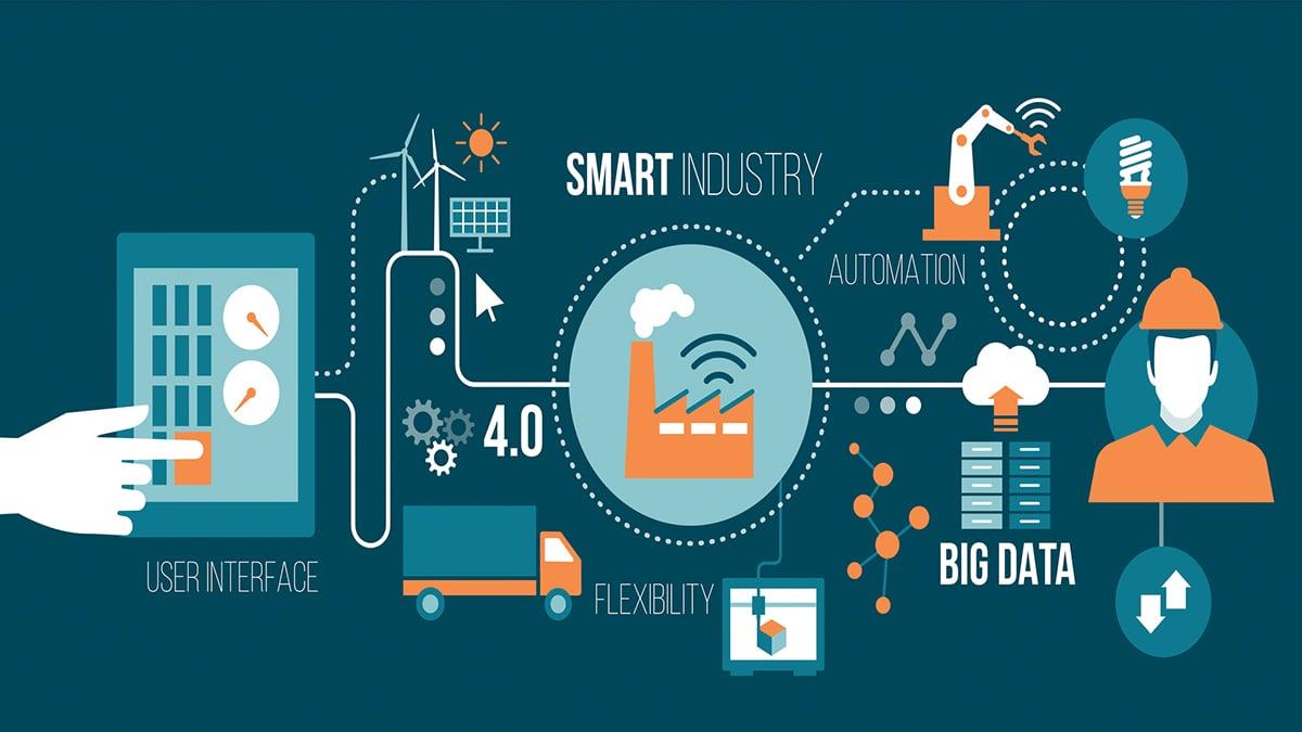 Thông tin - Viễn thông trong cuộc cạnh tranh của ngành thương mại, dịch vụ