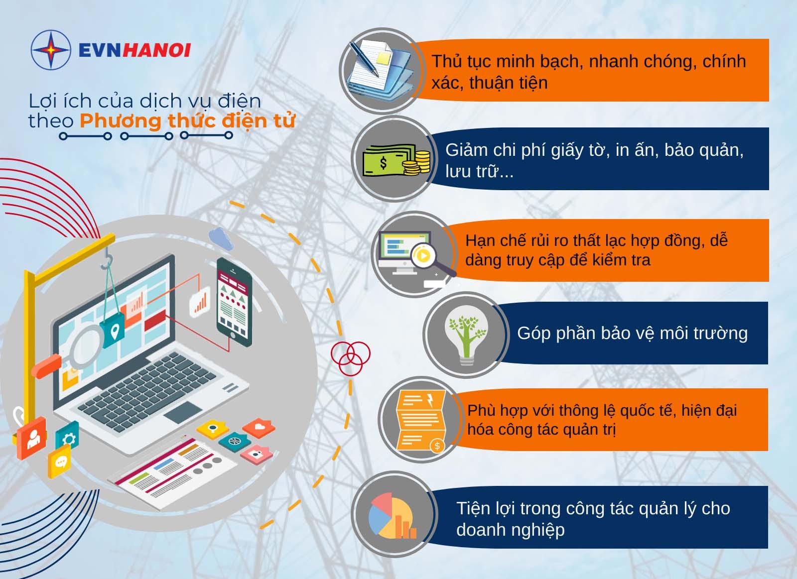 EVNHANOI khuyến khích khách hàng sử dụng các dịch vụ điện trực tuyến