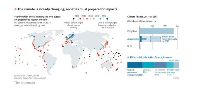 Chính sách thích ứng khí hậu đang bức thiết hơn bao giờ hết