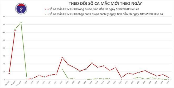 Ca Covid-19 ở Phú Thượng - Tây Hồ được đánh số BN979