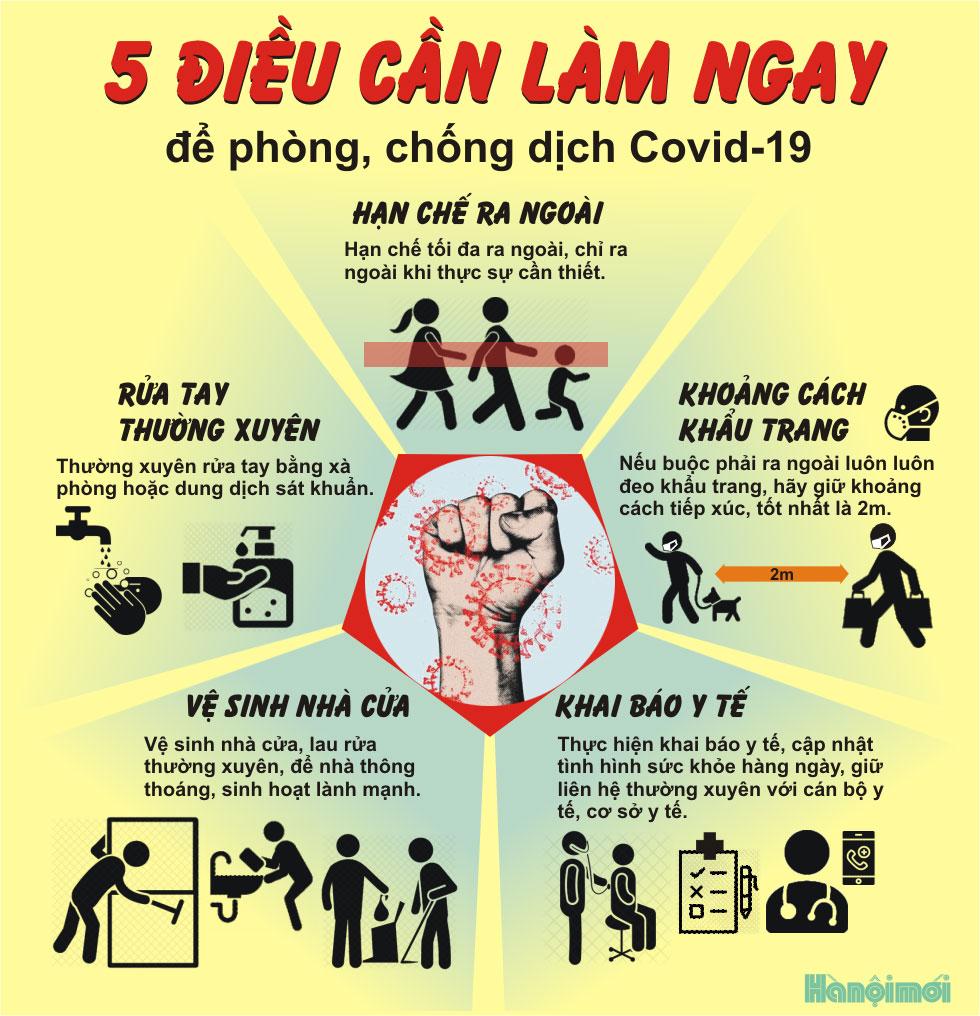 5 điều cần làm ngay để phòng, chống dịch Covid-19