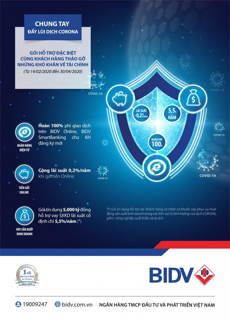 Mở gói tín dụng 5.000 tỷ đồng cho khách hàng bị ảnh hưởng bởi Covid-19