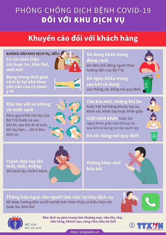 [Infographic] Khuyến cáo phòng chống dịch bệnh Covid-19 tại các khu dịch vụ