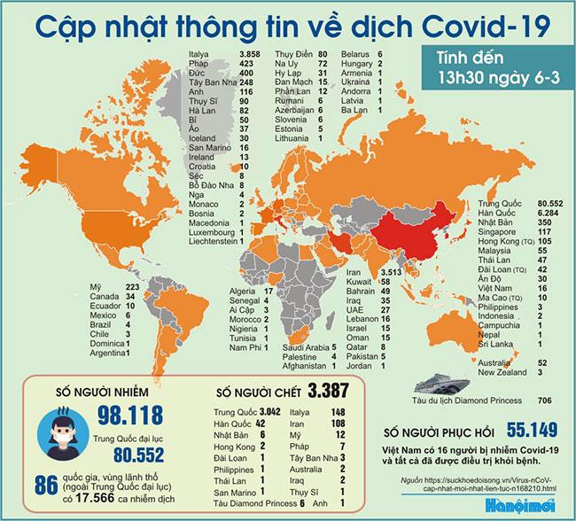 Lập danh sách người nước ngoài được cách ly y tế phòng dịch Covid-19