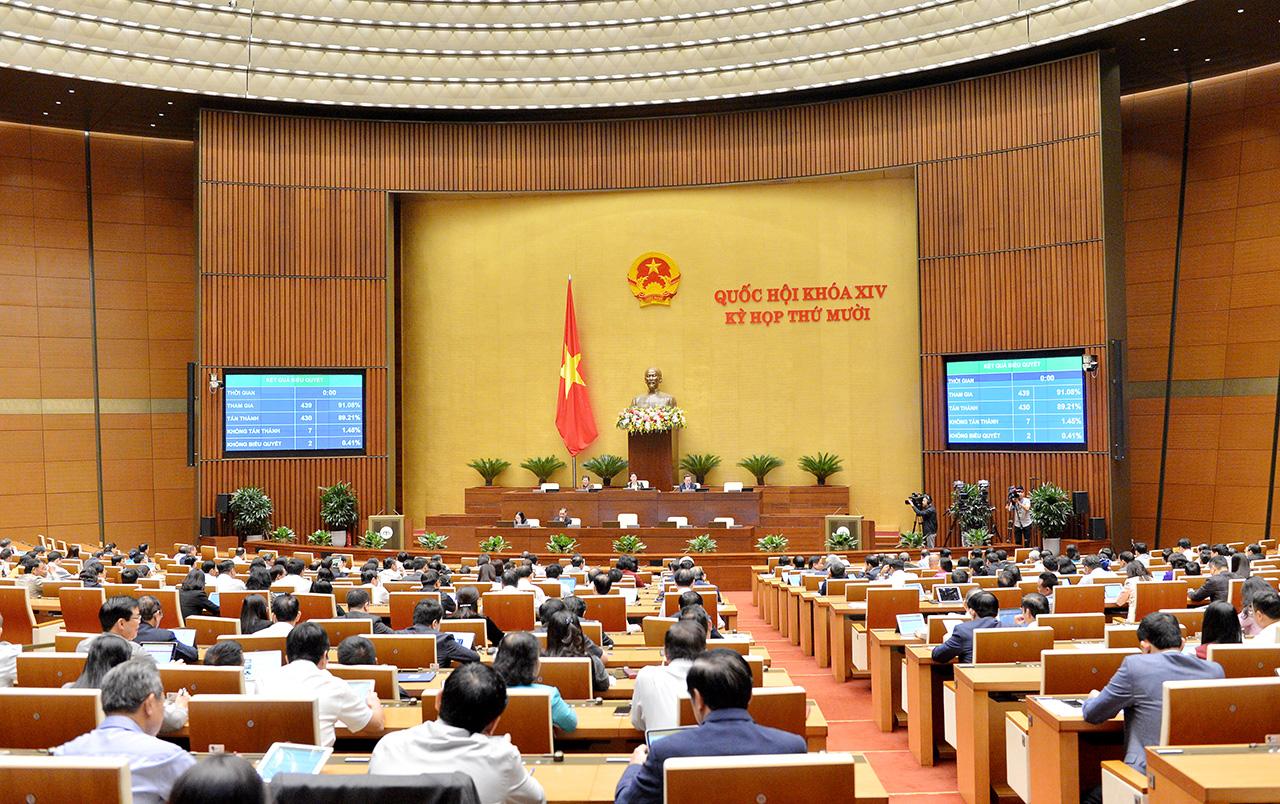 Quốc hội thông qua Nghị quyết về phát triển kinh tế - xã hội năm 2021